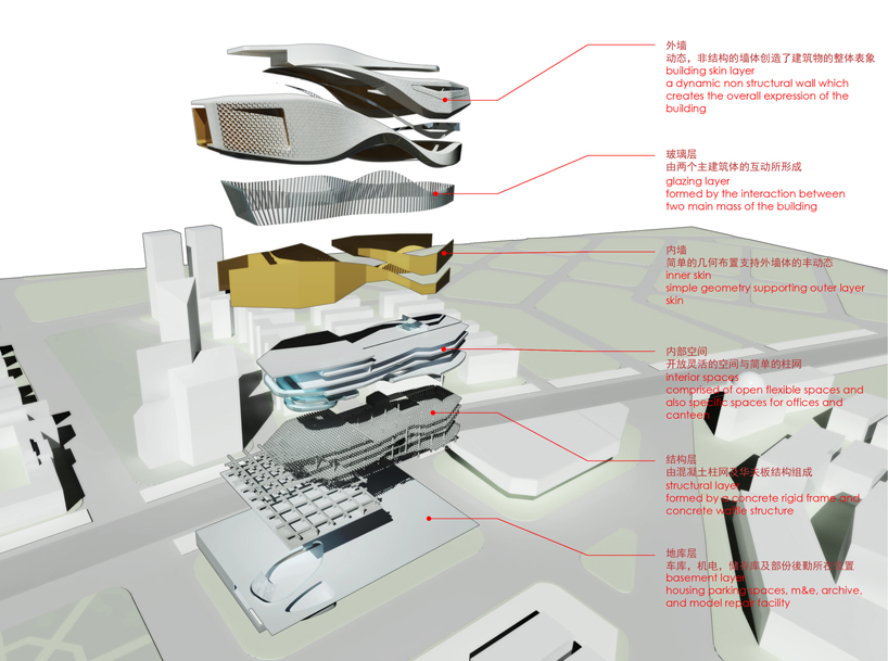 Dalian Museum Competition Design Concept By IO DESIGN