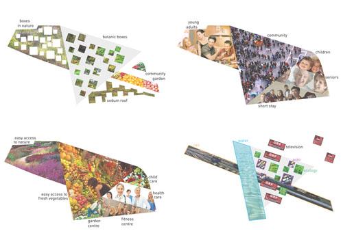 europan  bch diagrams jpgimages of landscape architecture diagrams diagrams