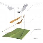 circulation arrangement